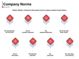 Company Norms Customer Obsessed Ppt Powerpoint Presentation Layouts Icon