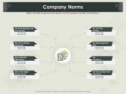 Company Norms We Celebrate Ppt Powerpoint Presentation File Layouts