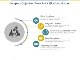 Company Objectives Powerpoint Slide Introduction
