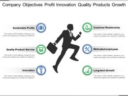 Company Objectives Profit Innovation Quality Products Growth