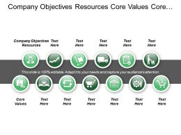 Company Objectives Resources Core Values Core Business Statement