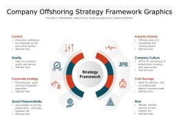 Company Offshoring Strategy Framework Graphics