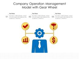 Company Operation Management Model With Gear Wheel