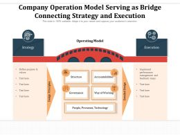 Company Operation Model Serving As Bridge Connecting Strategy And Execution