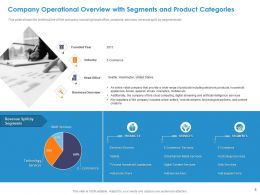 Company Operational Overview With Segments And Product Categories Ppt Microsoft
