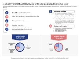 Company Operational Overview With Segments And Revenue Split Industry Price Ppt Grid