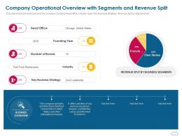 Company Operational Overview With Segments And Revenue Split Ppt Download