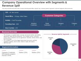 Company Operational Overview With Segments And Revenue Split Suppliers Processors Ppt Slide