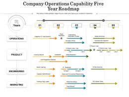 Company Operations Capability Five Year Roadmap