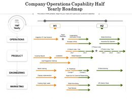 Company Operations Capability Half Yearly Roadmap