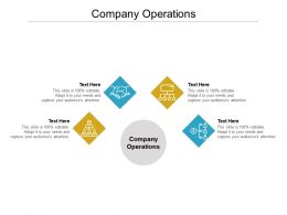 Company Operations Ppt Powerpoint Presentation Slides Good Cpb
