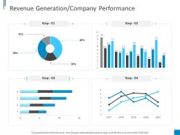 Company Outline Introduction Revenue Generation Company Performance Ppt Infographics