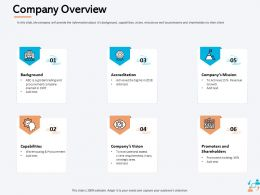 Company Overview Accreditation M995 Ppt Powerpoint Presentation Show Gallery