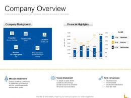 Company Overview Background Ppt Powerpoint Presentation Template