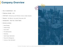 Company Overview Business Activities Ppt Powerpoint Presentation File Slide Download