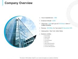 Company Overview Business Ppt Powerpoint Presentation Ideas Visuals