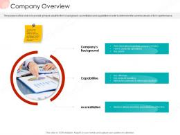 Company Overview Business Procedure Manual Ppt File Rules