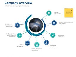 Company Overview Business Segments Ppt Powerpoint Presentation Slides Grid