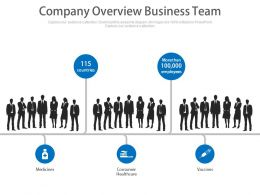 Company Overview Business Team Ppt Slides