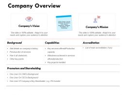 Company Overview Capabilities Ppt Powerpoint Presentation Icon Images