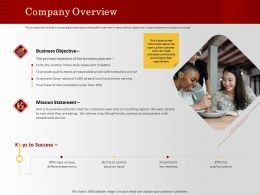 Company Overview Each Lunch M1193 Ppt Powerpoint Presentation File Mockup
