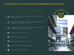 Company Overview For Application Market Launch Proposal Ppt Powerpoint Example