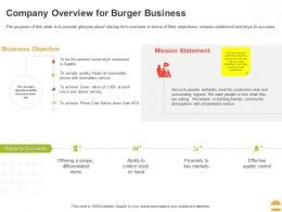 Company Overview For Burger Business Ppt Powerpoint Presentation Portfolio Graphics