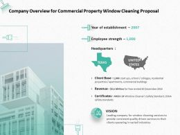 Company Overview For Commercial Property Window Cleaning Proposal Ppt Powerpoint Presentation
