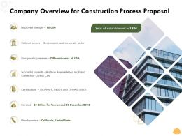Company Overview For Construction Process Proposal Ppt Powerpoint Presentation Ideas