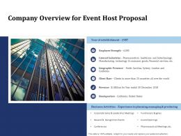 Company Overview For Event Host Proposal Ppt Powerpoint Presentation Visuals