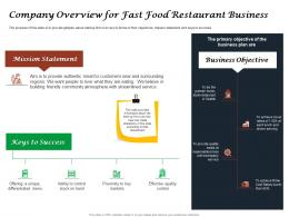 Company Overview For Fast Food Restaurant Business Ppt Powerpoint Show
