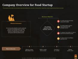 Company Overview For Food Startup Business Pitch Deck For Food Start Up Ppt Tips