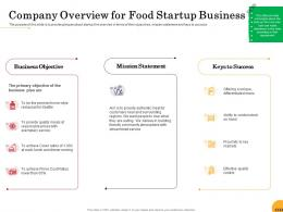 Company Overview For Food Startup Business Ppt Powerpoint Presentation Styles Graphics