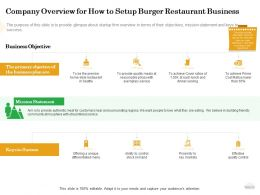 Company Overview For How To Setup Burger Restaurant Business Aim Ppt Powerpoint Download