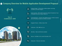 Company Overview For Mobile Application Development Proposal Ppt File Aids