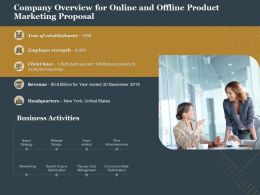 Company Overview For Online And Offline Product Marketing Proposal Ppt Tips