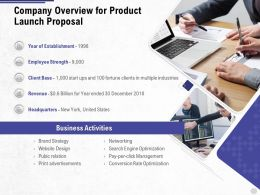 Company Overview For Product Launch Proposal Ppt Powerpoint Presentation Visual Aids Gallery