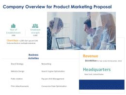 Company Overview For Product Marketing Proposal Ppt Powerpoint Presentation Show