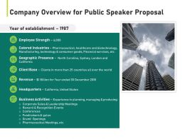 Company Overview For Public Speaker Proposal Ppt Powerpoint Presentation Summary Ideas