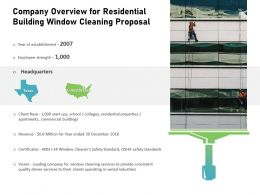 Company Overview For Residential Building Window Cleaning Proposal Ppt Slides