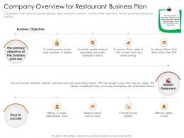 Company Overview For Restaurant Busrestaurant Business Plan Restaurant Business Plan Ppt Grid