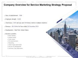 Company Overview For Service Marketing Strategy Proposal Ppt Powerpoint Presentation Professional Deck