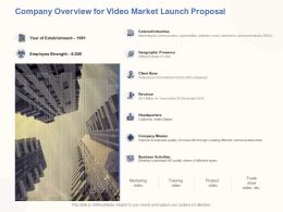 Company Overview For Video Market Launch Proposal Ppt Powerpoint Layouts