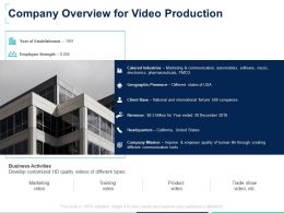 Company Overview For Video Production Geographic Presence Ppt Powerpoint Slides