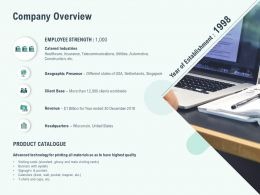 Company Overview Industries Ppt Powerpoint Presentation Pictures