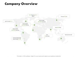 Company Overview Information Ppt Powerpoint Presentation Outline