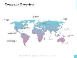 Company Overview Information Ppt Powerpoint Presentation Samples
