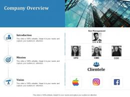 Company Overview Inorganic Growth Ppt Powerpoint Presentation Ideas Backgrounds