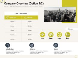 Company Overview L2174 Ppt Powerpoint Presentation Summary