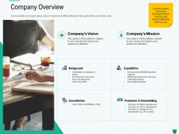 Company Overview L2186 Ppt Powerpoint Presentation Infographics Backgrounds